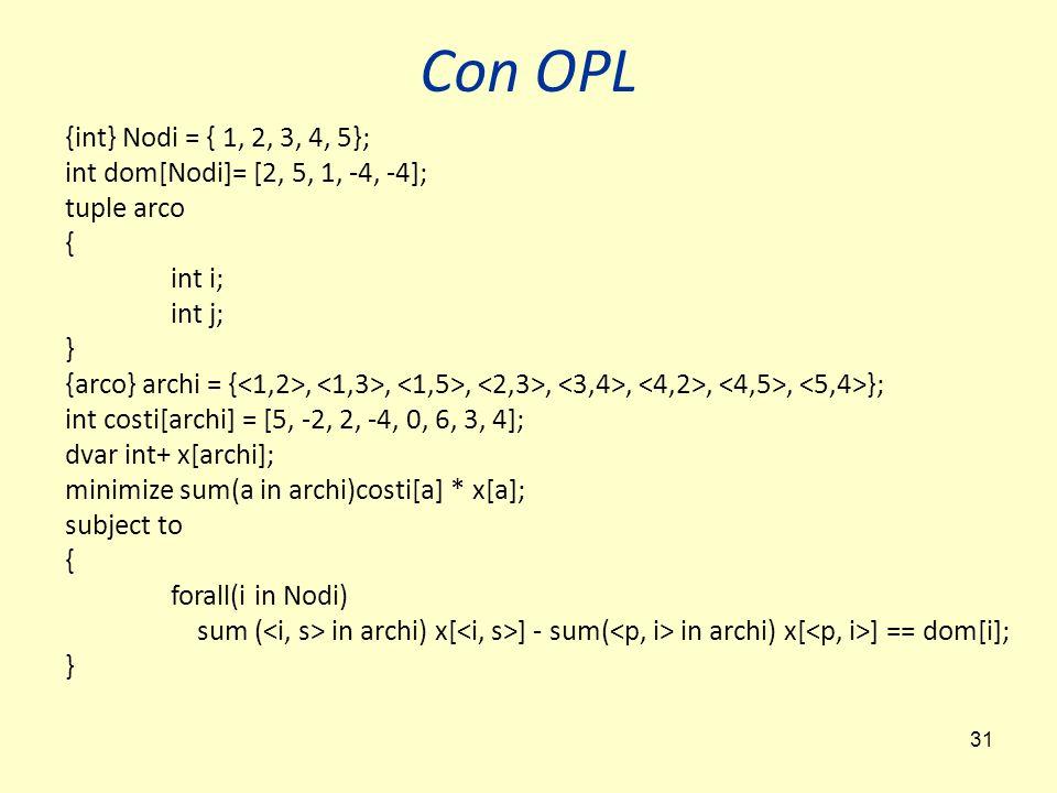 Con OPL {int} Nodi = { 1, 2, 3, 4, 5}; int dom[Nodi]= [2, 5, 1, -4, -4]; tuple arco. { int i; int j;